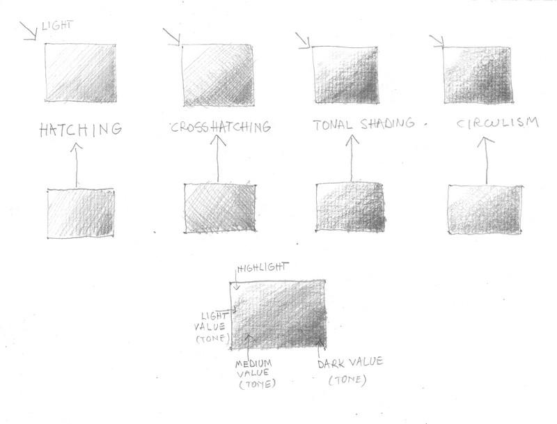 Free forum : I draw - Portal Shading
